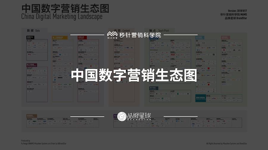品牌星球BrandStar 发布 2018「中国数字营销生态图」