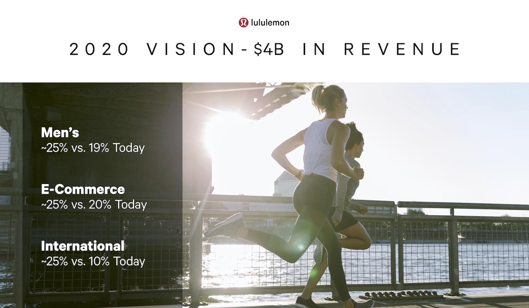 lululemon 2020年目标